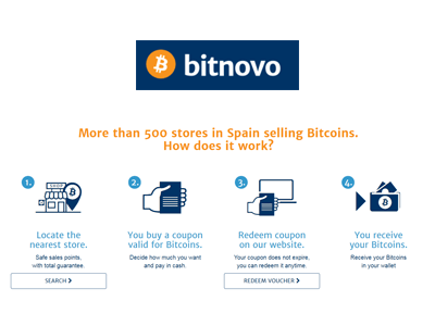 Bitnovo Teller cryptocurrency/cash exchange service provider